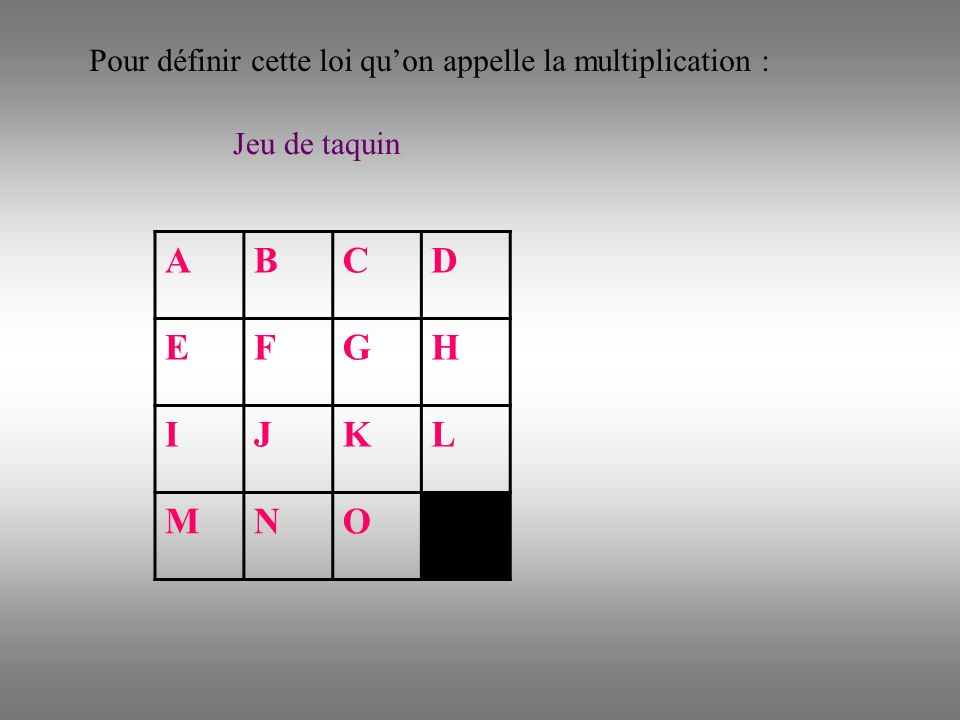 ABCD EFGH IJKL MNO Pour définir cette loi quon appelle la multiplication : Jeu de taquin