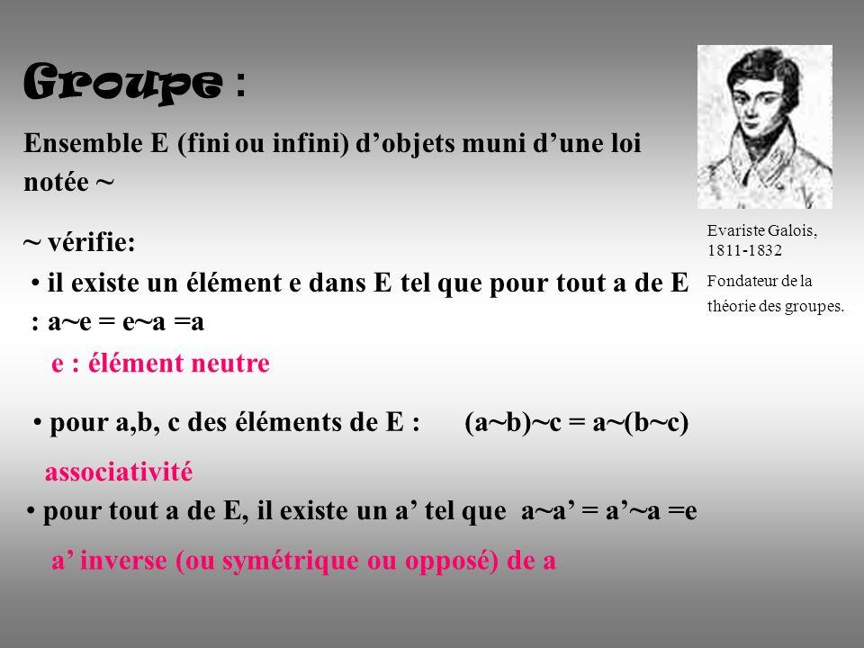 Groupe : Ensemble E (fini ou infini) dobjets muni dune loi notée ~ ~ vérifie: Evariste Galois, 1811-1832 Fondateur de la théorie des groupes.