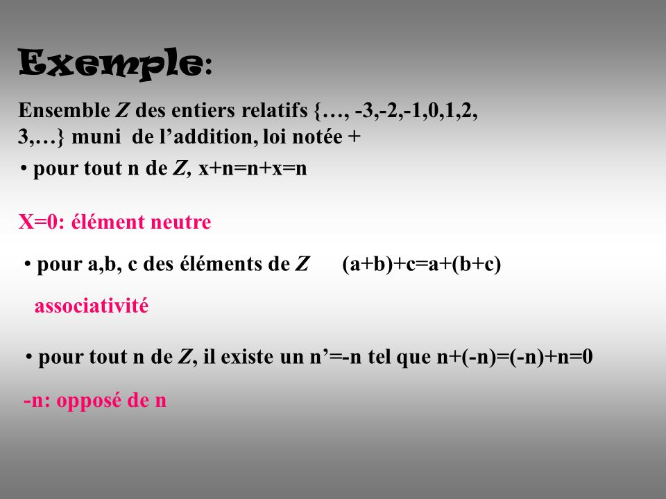 Exemple : Ensemble Z des entiers relatifs {…, -3,-2,-1,0,1,2, 3,…} muni de laddition, loi notée + X=0: élément neutre pour a,b, c des éléments de Z (a+b)+c=a+(b+c) associativité pour tout n de Z, il existe un n=-n tel que n+(-n)=(-n)+n=0 -n: opposé de n pour tout n de Z, x+n=n+x=n