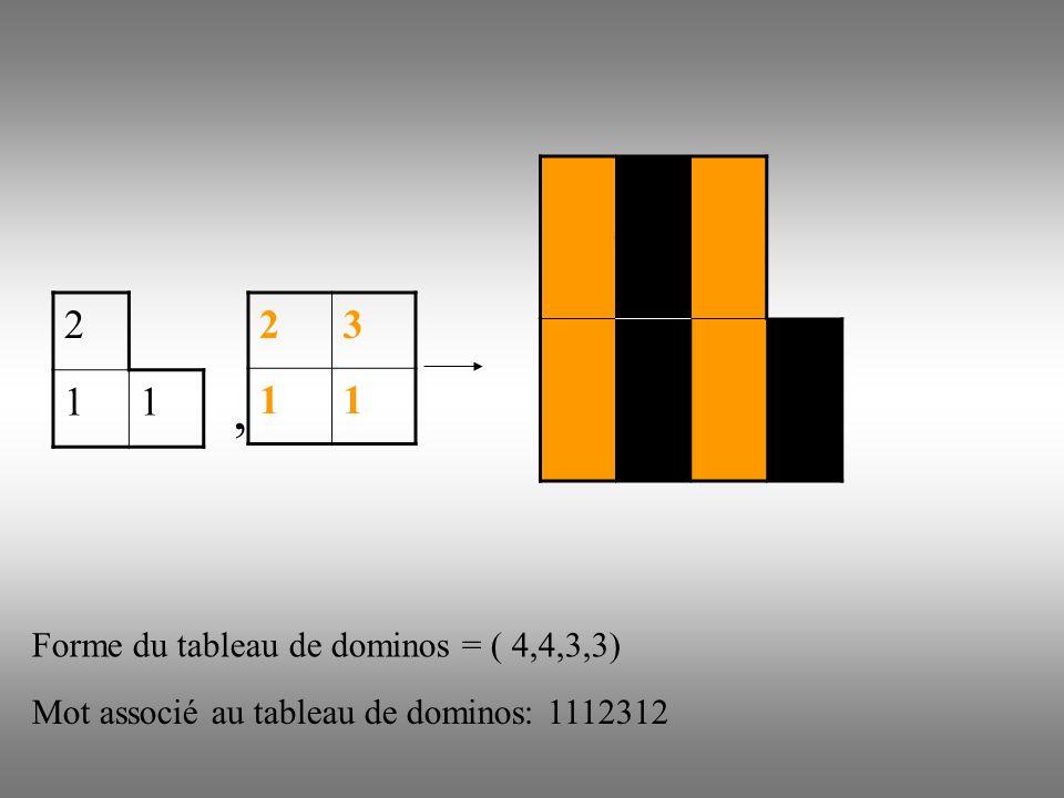 2 11, Forme du tableau de dominos = ( 4,4,3,3) Mot associé au tableau de dominos: 1112312 2 11 1 23 11