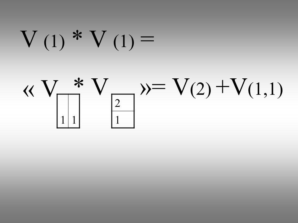 V (1) * V (1) = « V 11 * V 2 1 »= V (2) +V (1,1)