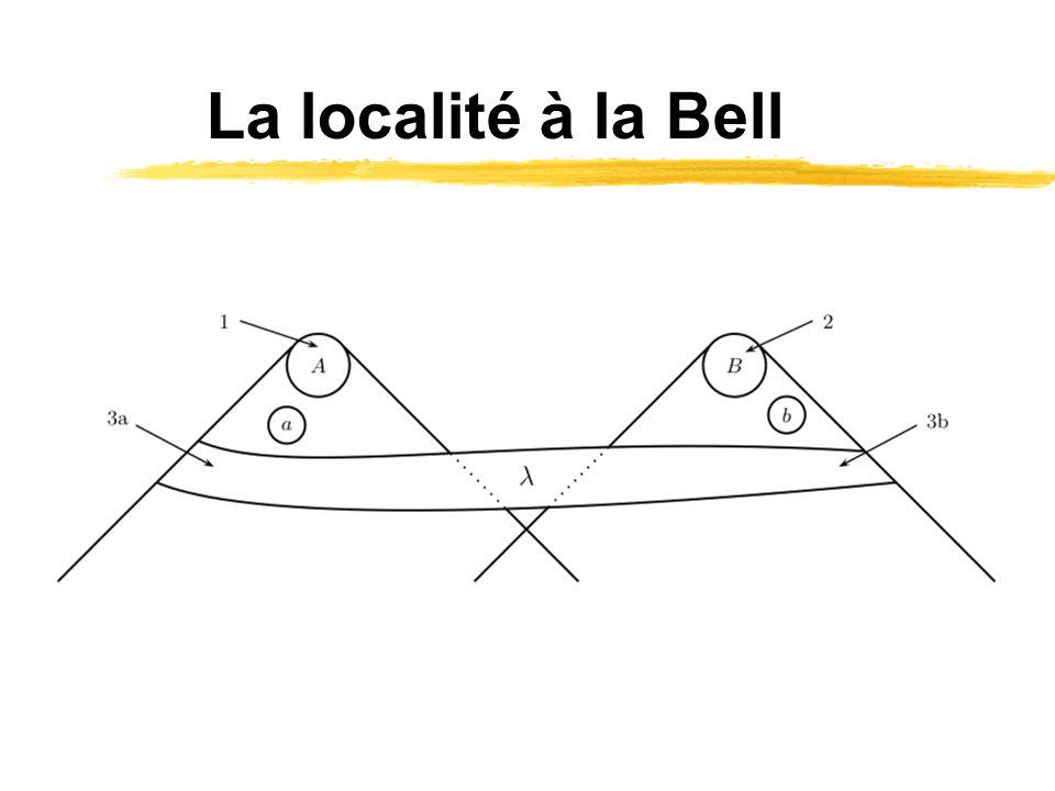 La localité à la Bell