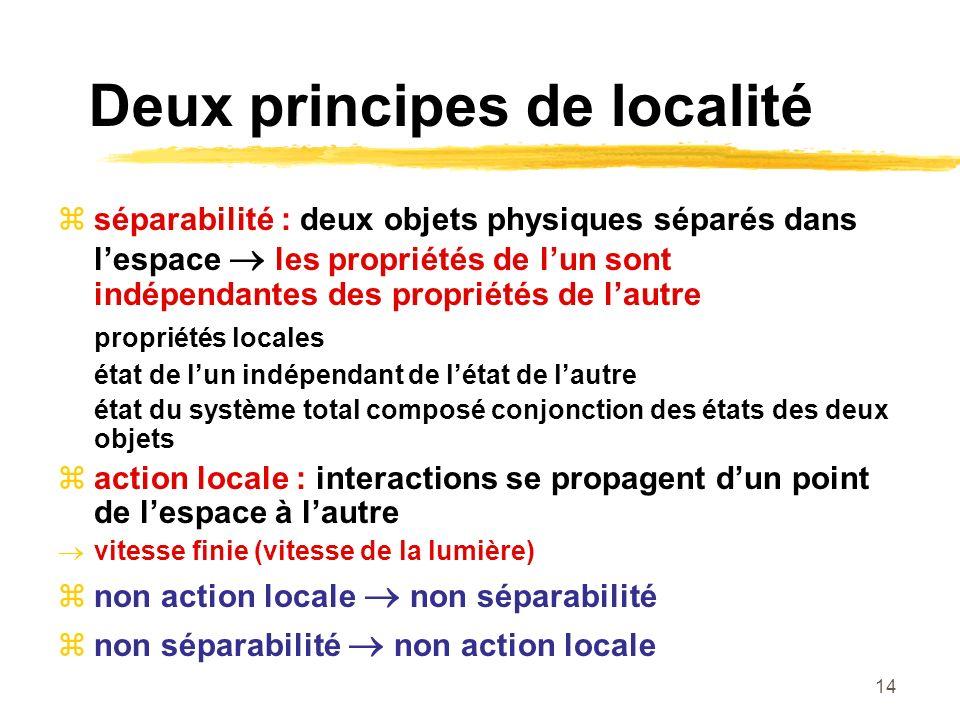 14 Deux principes de localité séparabilité : deux objets physiques séparés dans lespace les propriétés de lun sont indépendantes des propriétés de lau