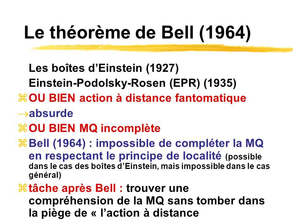 Le théorème de Bell (1964) Les boîtes dEinstein (1927) Einstein-Podolsky-Rosen (EPR) (1935) OU BIEN action à distance fantomatique absurde OU BIEN MQ