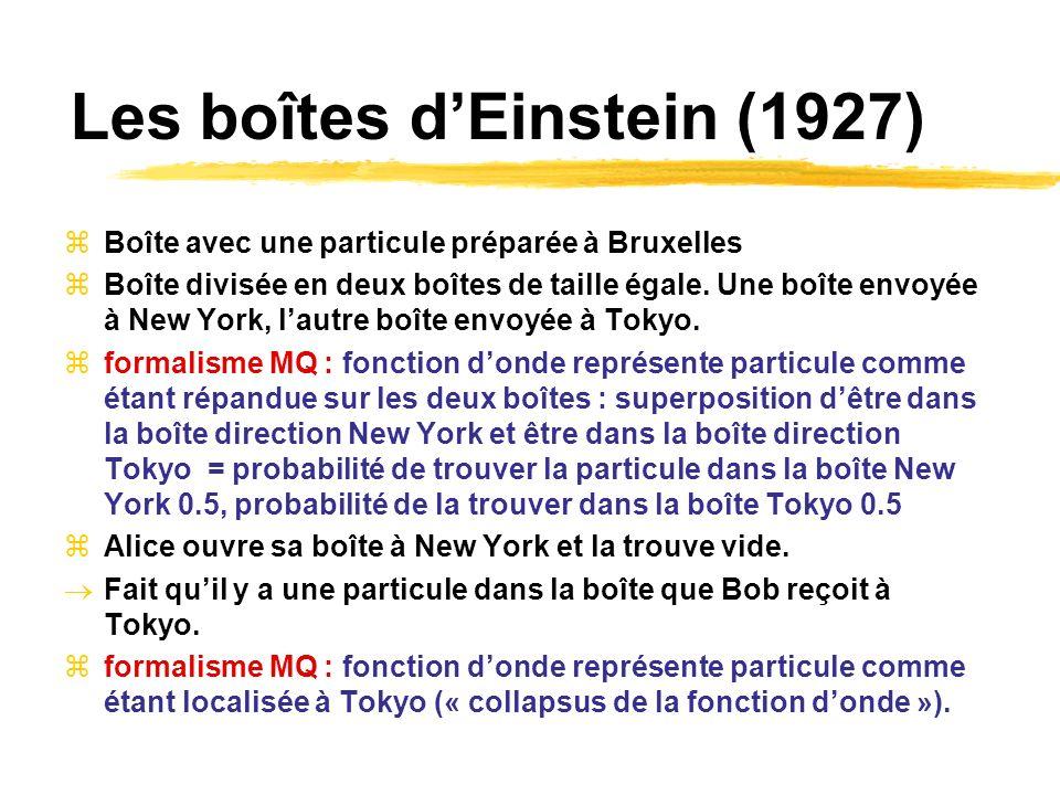 Les boîtes dEinstein (1927) Boîte avec une particule préparée à Bruxelles Boîte divisée en deux boîtes de taille égale. Une boîte envoyée à New York,