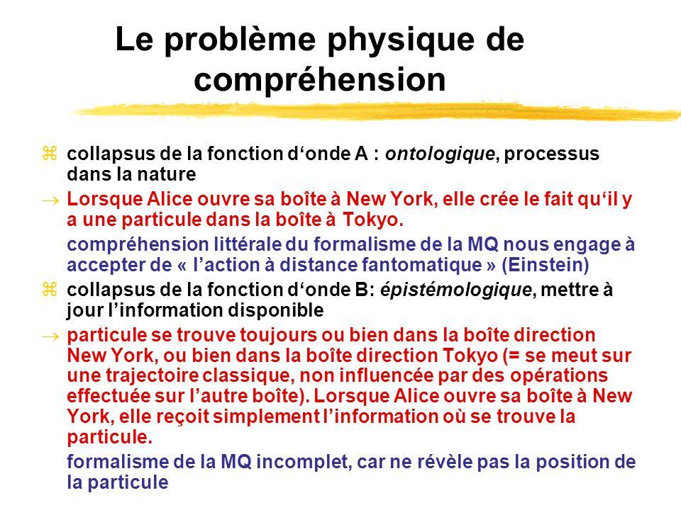 Le problème physique de compréhension collapsus de la fonction donde A : ontologique, processus dans la nature Lorsque Alice ouvre sa boîte à New York