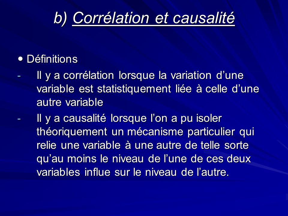b) Corrélation et causalité Définitions Définitions - Il y a corrélation lorsque la variation dune variable est statistiquement liée à celle dune autr