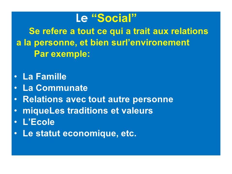 Le Social Se refere a tout ce qui a trait aux relations a la personne, et bien surlenvironement Par exemple: La Famille La Communate Relations avec tout autre personne miqueLes traditions et valeurs LEcole Le statut economique, etc.