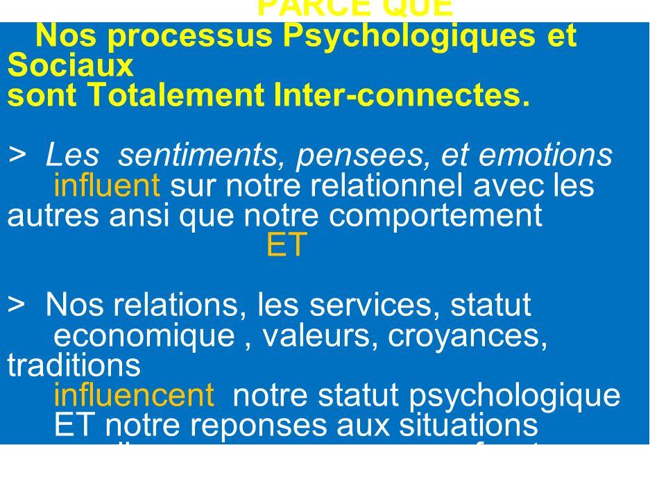 PARCE QUE Nos processus Psychologiques et Sociaux sont Totalement Inter-connectes. > Les sentiments, pensees, et emotions influent sur notre relationn