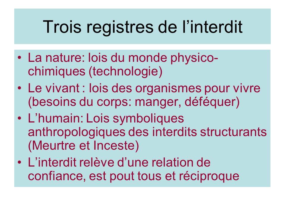 Trois registres de linterdit La nature: lois du monde physico- chimiques (technologie) Le vivant : lois des organismes pour vivre (besoins du corps: m