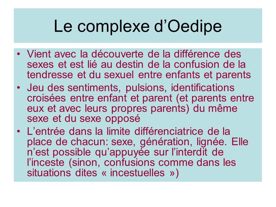 Le complexe dOedipe Vient avec la découverte de la différence des sexes et est lié au destin de la confusion de la tendresse et du sexuel entre enfant