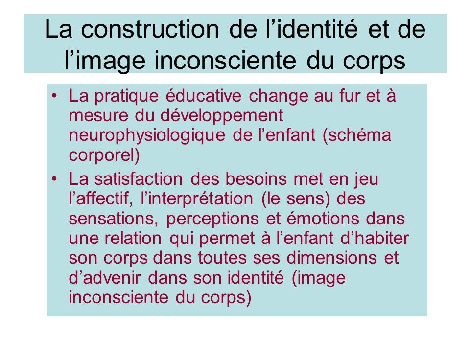 La construction de lidentité et de limage inconsciente du corps La pratique éducative change au fur et à mesure du développement neurophysiologique de