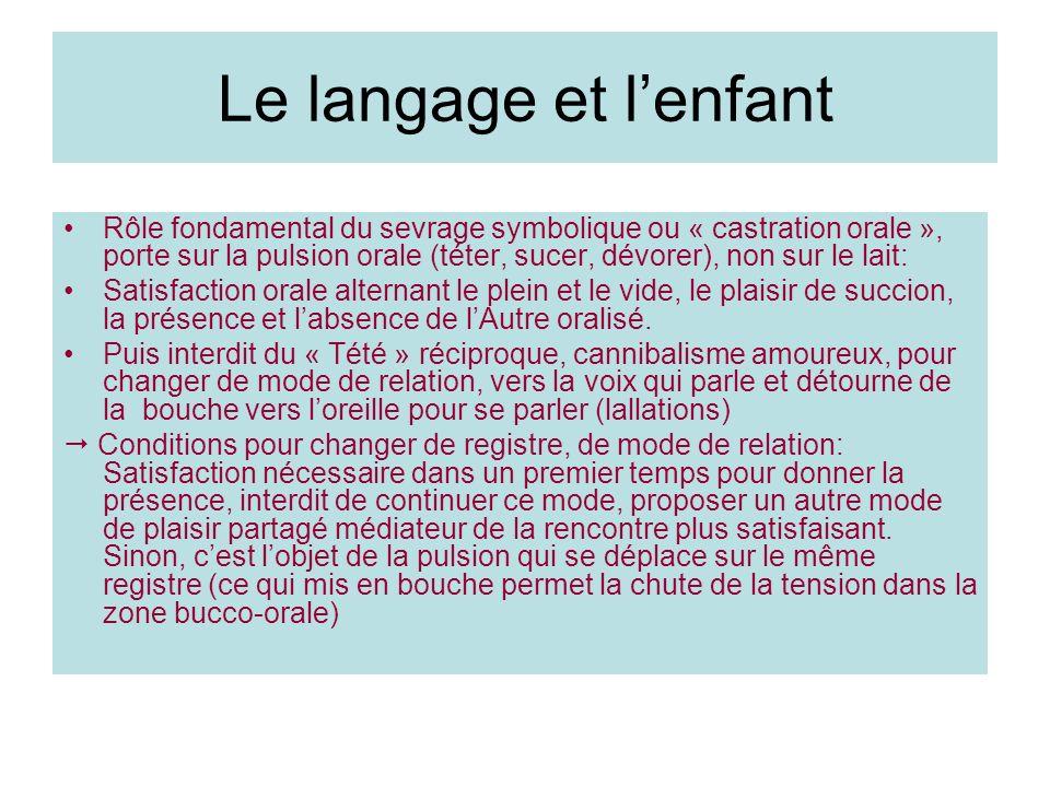 Le langage et lenfant Rôle fondamental du sevrage symbolique ou « castration orale », porte sur la pulsion orale (téter, sucer, dévorer), non sur le l