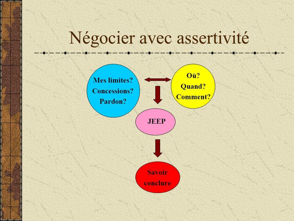 Négocier avec assertivité Savoir conclure Mes limites? Concessions? Pardon? Où? Quand? Comment? JEEP