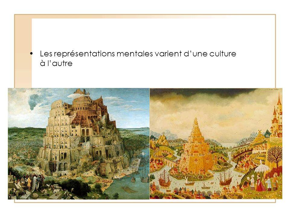 Les représentations mentales varient dune culture à lautre