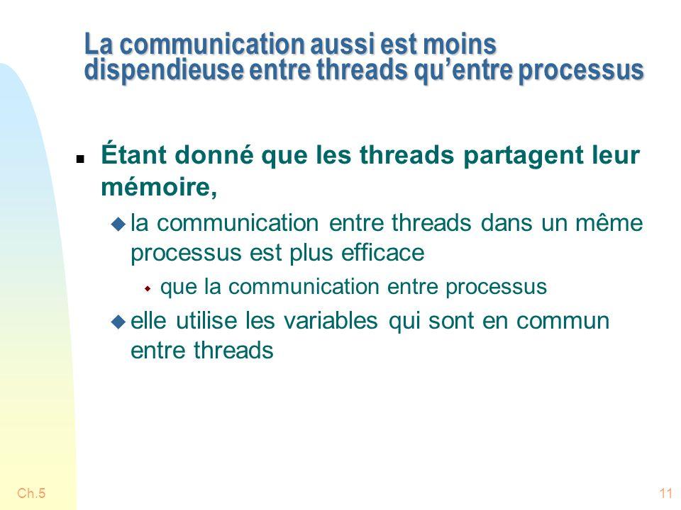 Ch.511 La communication aussi est moins dispendieuse entre threads quentre processus n Étant donné que les threads partagent leur mémoire, u la communication entre threads dans un même processus est plus efficace w que la communication entre processus u elle utilise les variables qui sont en commun entre threads