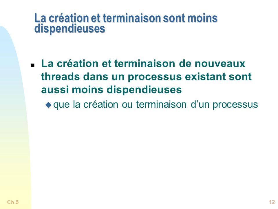 Ch.512 La création et terminaison sont moins dispendieuses n La création et terminaison de nouveaux threads dans un processus existant sont aussi moins dispendieuses u que la création ou terminaison dun processus