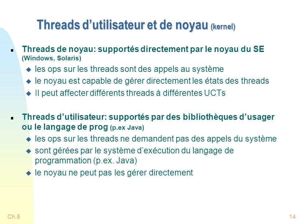 Ch.514 Threads dutilisateur et de noyau (kernel) n Threads de noyau: supportés directement par le noyau du SE (Windows, Solaris) u les ops sur les threads sont des appels au système u le noyau est capable de gérer directement les états des threads u Il peut affecter différents threads à différentes UCTs n Threads dutilisateur: supportés par des bibliothèques dusager ou le langage de prog (p.ex Java) u les ops sur les threads ne demandent pas des appels du système u sont gérées par le système dexécution du langage de programmation (p.ex.