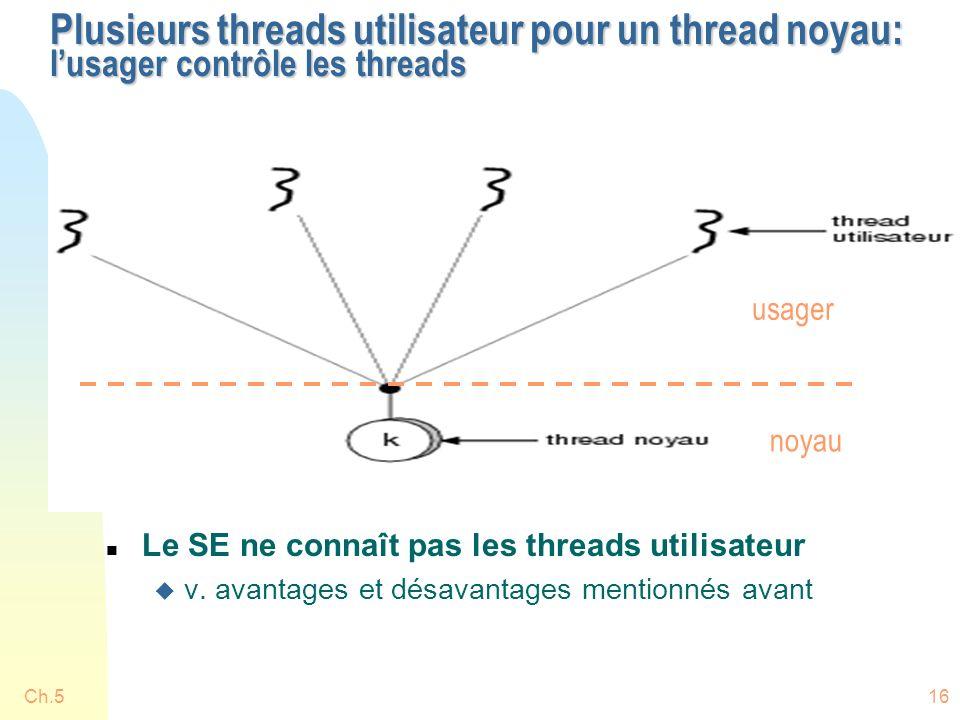 Ch.516 Plusieurs threads utilisateur pour un thread noyau: lusager contrôle les threads n Le SE ne connaît pas les threads utilisateur u v.