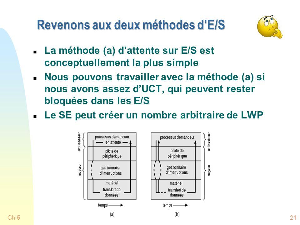 Revenons aux deux méthodes dE/S n La méthode (a) dattente sur E/S est conceptuellement la plus simple n Nous pouvons travailler avec la méthode (a) si nous avons assez dUCT, qui peuvent rester bloquées dans les E/S n Le SE peut créer un nombre arbitraire de LWP Ch.521
