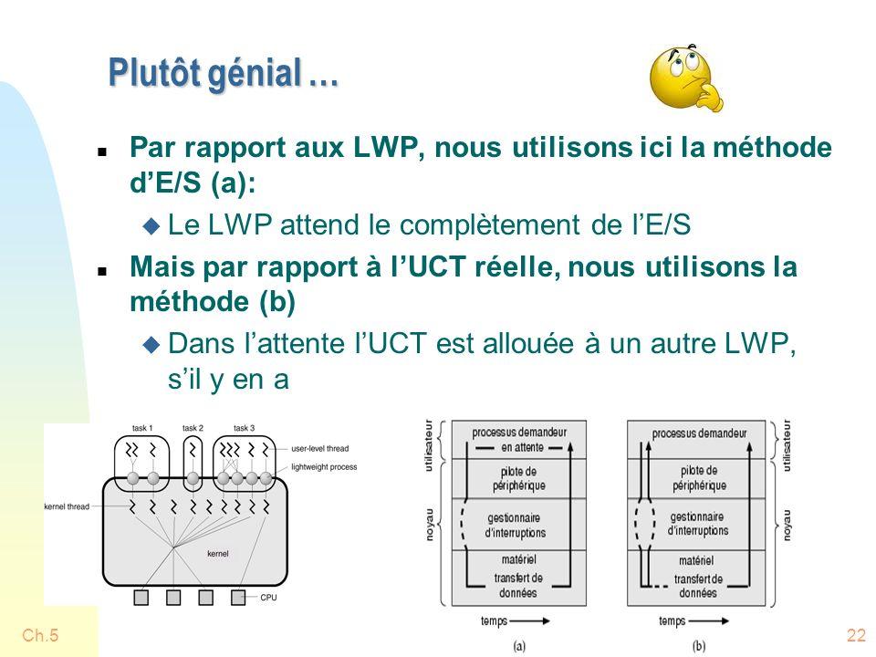 Plutôt génial … n Par rapport aux LWP, nous utilisons ici la méthode dE/S (a): u Le LWP attend le complètement de lE/S n Mais par rapport à lUCT réelle, nous utilisons la méthode (b) u Dans lattente lUCT est allouée à un autre LWP, sil y en a Ch.522