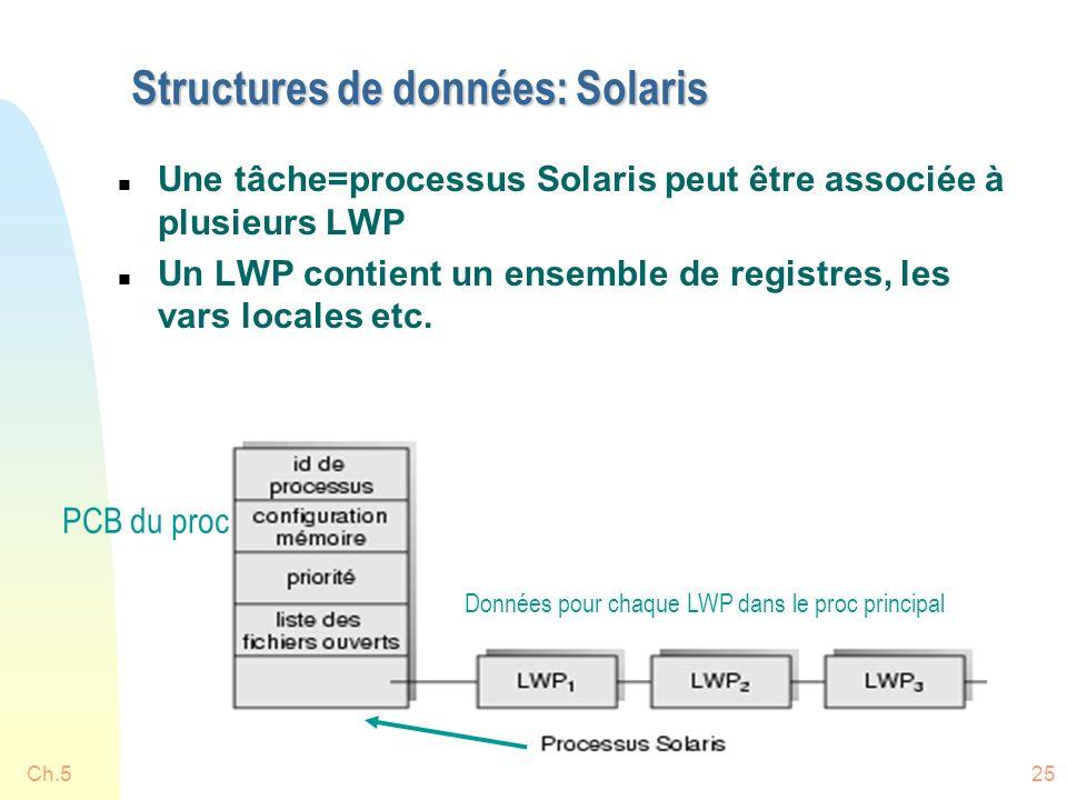 Ch.525 Structures de données: Solaris n Une tâche=processus Solaris peut être associée à plusieurs LWP n Un LWP contient un ensemble de registres, les vars locales etc.