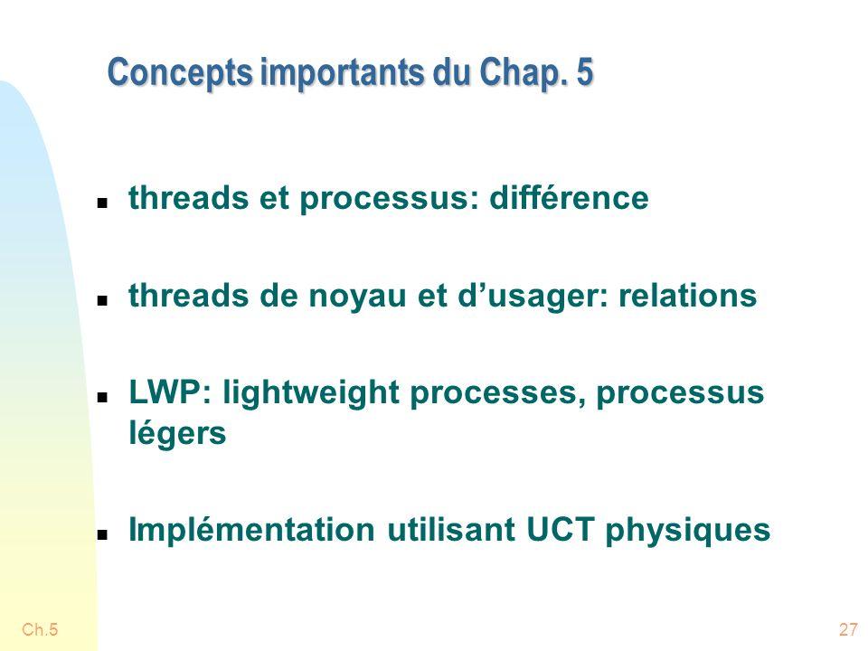 Ch.527 Concepts importants du Chap.