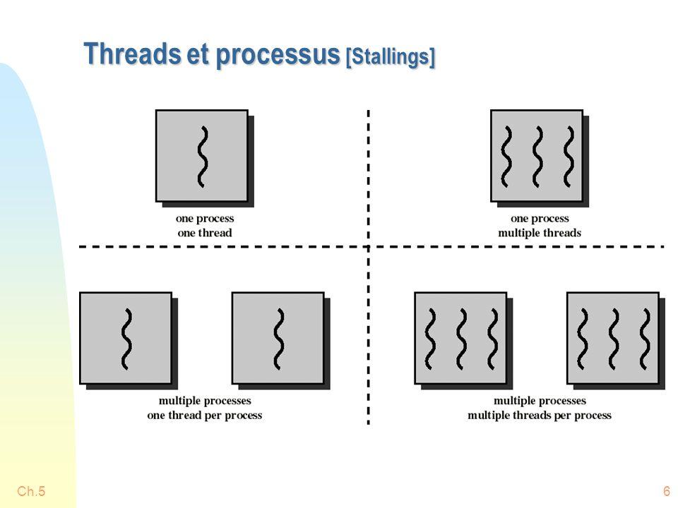 Ch.57 Processus n Possède sa mémoire, ses fichiers, ses ressources, etc.