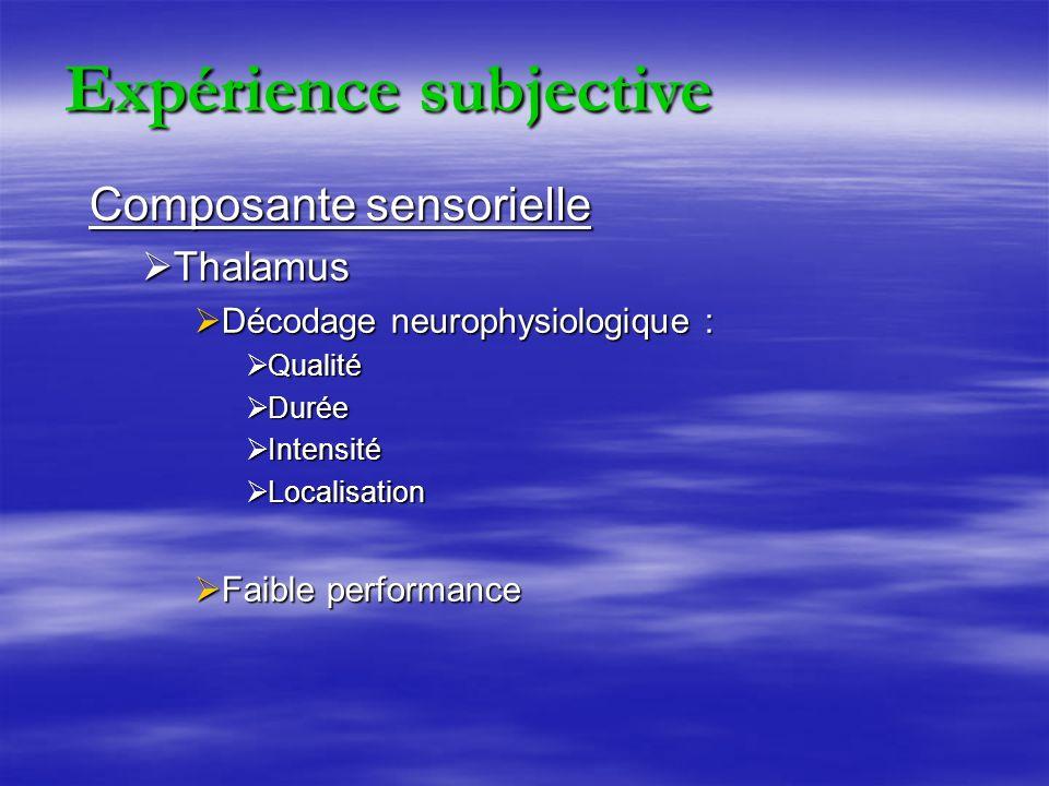 Composante sensorielle Thalamus Thalamus Décodage neurophysiologique : Décodage neurophysiologique : Qualité Qualité Durée Durée Intensité Intensité Localisation Localisation Faible performance Faible performance Expérience subjective