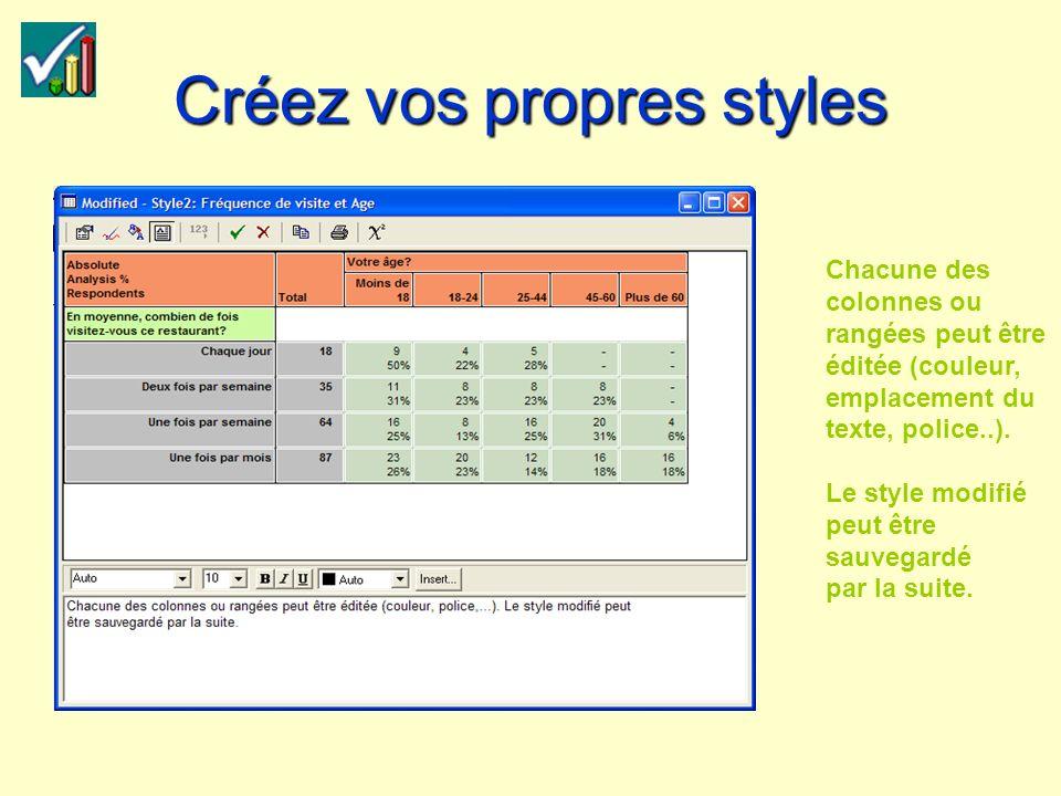 Créez vos propres styles Chacune des colonnes ou rangées peut être éditée (couleur, emplacement du texte, police..).