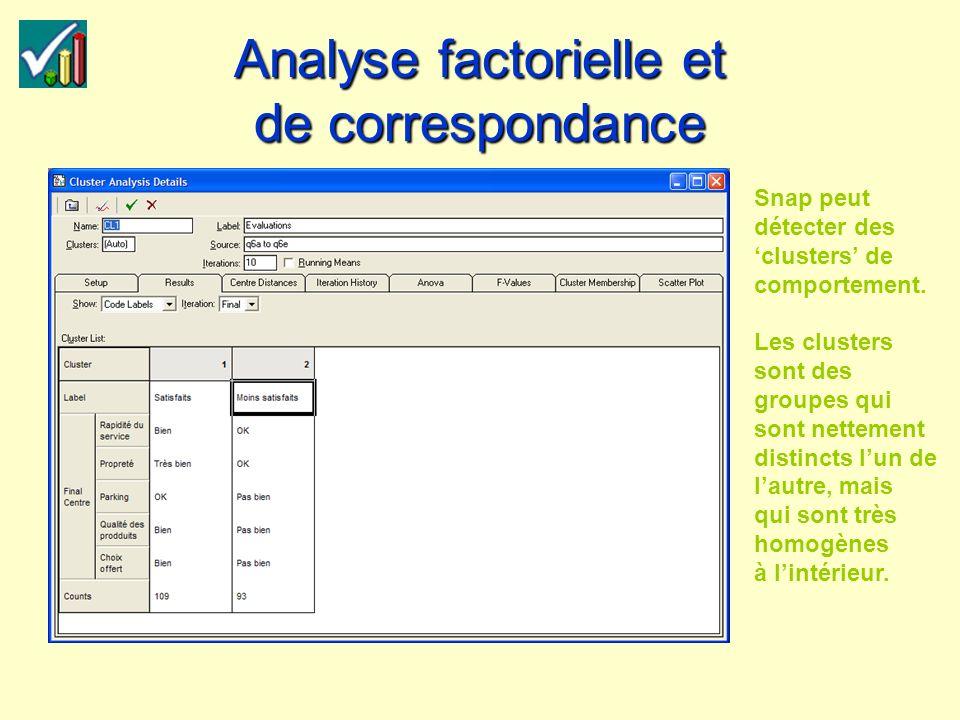 Analyse factorielle et de correspondance Snap peut détecter des clusters de comportement.