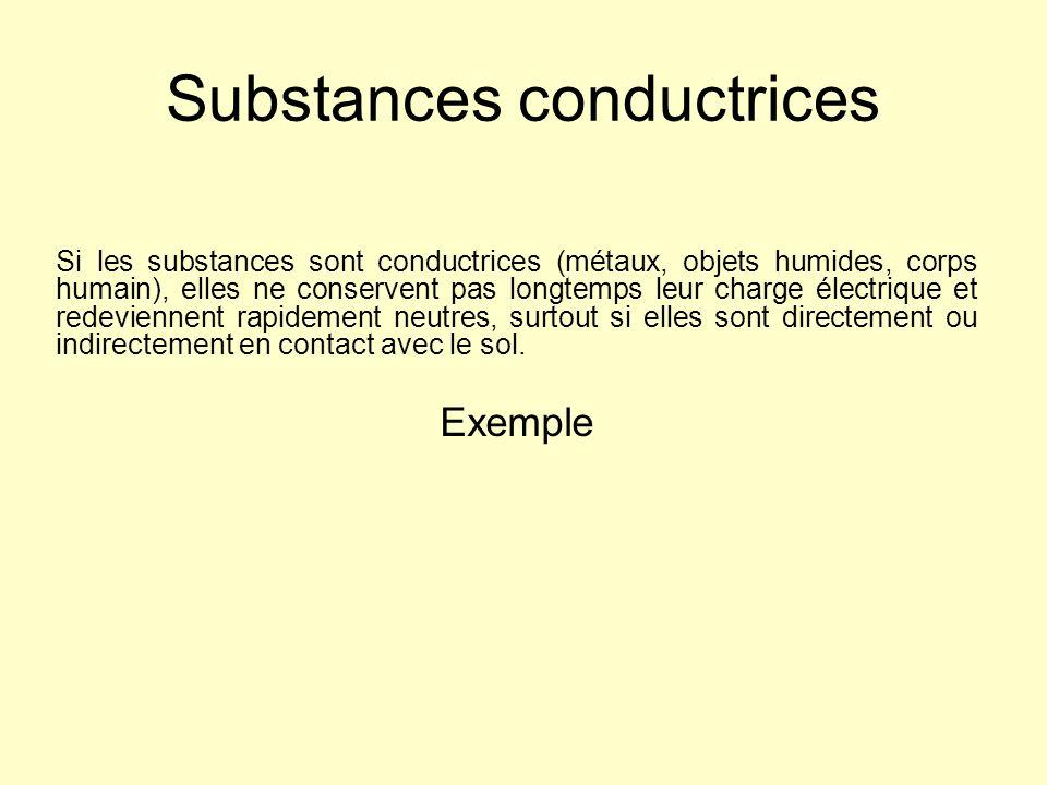 Frottons la règle de plastique à une substance conductrice posée sur le sol À cause du frottement, un certain nombre de charges négatives passent de la règle à l autre objet.