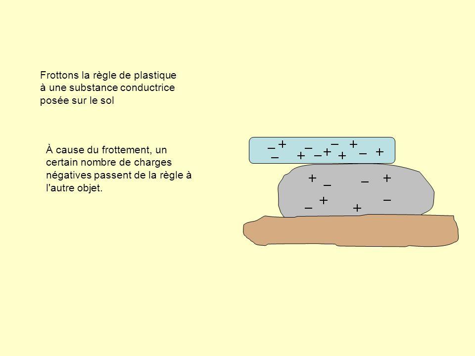 Frottons la règle de plastique à une substance conductrice posée sur le sol L objet étant relié au sol, les électrons auront vite fait de s y rendre, et il redeviendra neutre.