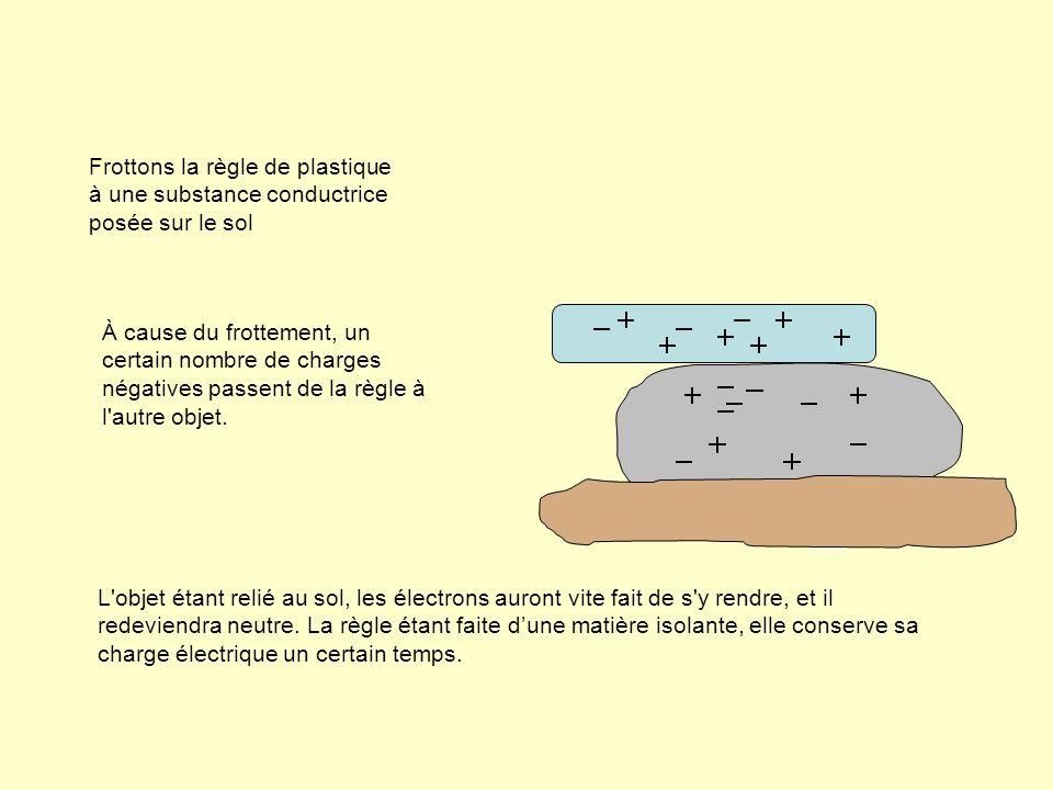 Si elles ne sont pas conductrices (plastique, verre, tissus, caoutchouc, cheveux secs), elles gardent leur charge électrique plus longtemps.