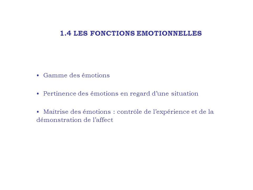 1.4 LES FONCTIONS EMOTIONNELLES Gamme des émotions Pertinence des émotions en regard dune situation Maîtrise des émotions : contrôle de lexpérience et