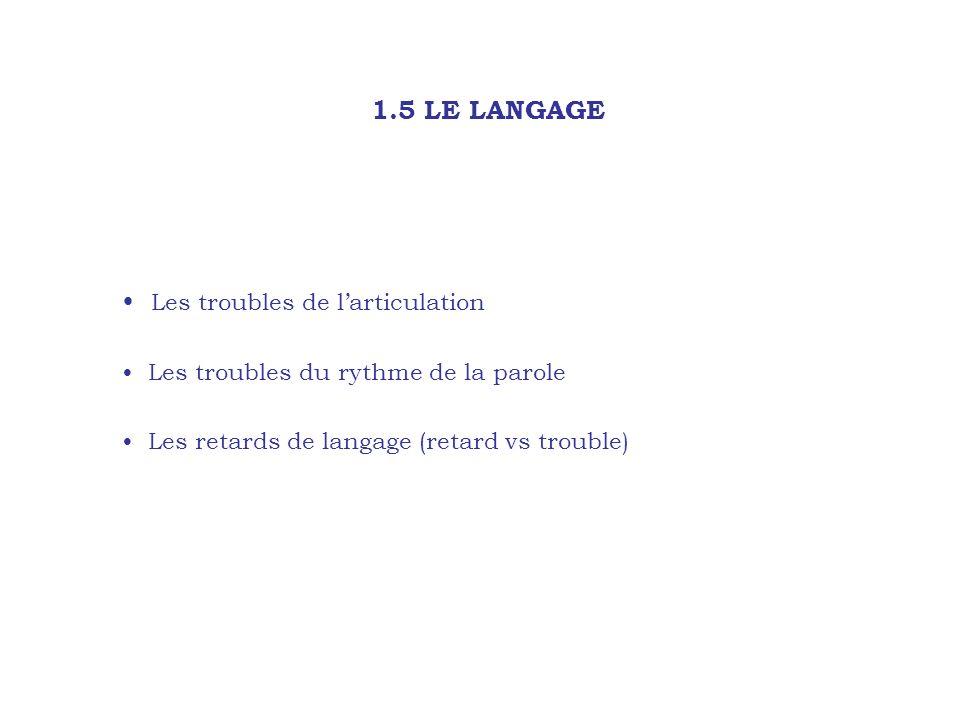 1.5 LE LANGAGE Les troubles de larticulation Les troubles du rythme de la parole Les retards de langage (retard vs trouble)