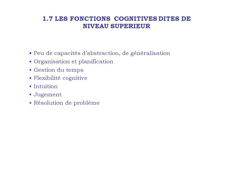 1.7 LES FONCTIONS COGNITIVES DITES DE NIVEAU SUPERIEUR Peu de capacités dabstraction, de généralisation Organisation et planification Gestion du temps