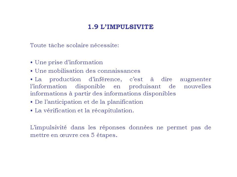 1.9 LIMPULSIVITE Toute tâche scolaire nécessite: Une prise dinformation Une mobilisation des connaissances La production dinférence, cest à dire augme