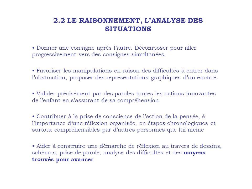 2.2 LE RAISONNEMENT, LANALYSE DES SITUATIONS Donner une consigne après lautre. Décomposer pour aller progressivement vers des consignes simultanées. F