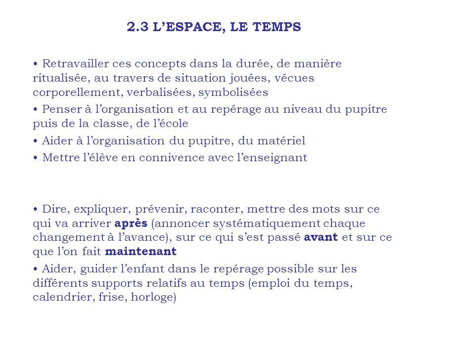 2.3 LESPACE, LE TEMPS Retravailler ces concepts dans la durée, de manière ritualisée, au travers de situation jouées, vécues corporellement, verbalisé