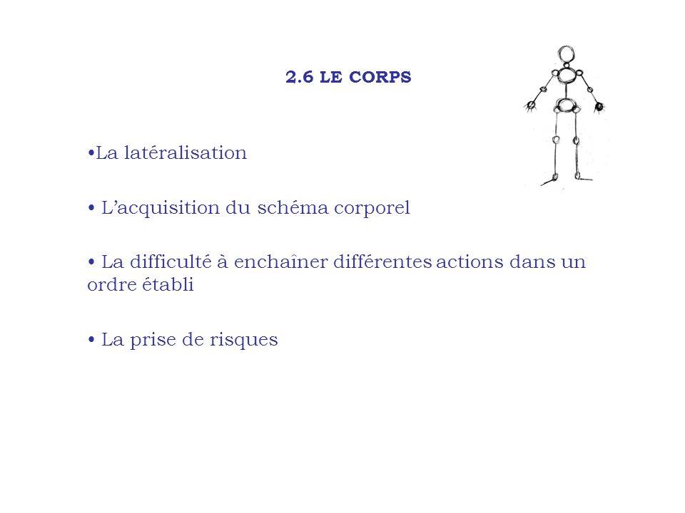 2.6 LE CORPS La latéralisation Lacquisition du schéma corporel La difficulté à enchaîner différentes actions dans un ordre établi La prise de risques