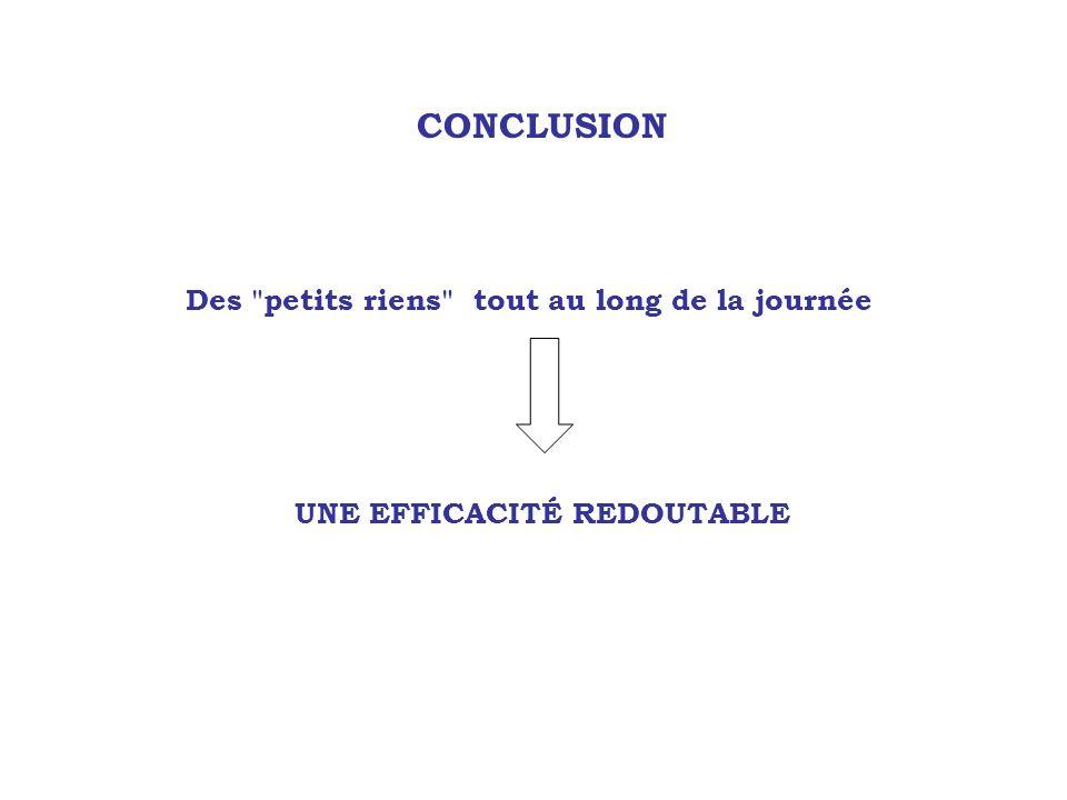 CONCLUSION Des