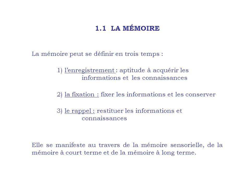 1.1 LA MÉMOIRE La mémoire peut se définir en trois temps : 1) lenregistrement : aptitude à acquérir les informations et les connaissances 2) la fixati