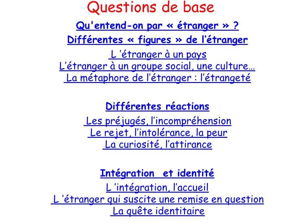 Questions de base Qu'entend-on par « étranger » ? Différentes « figures » de létranger L étranger à un pays Létranger à un groupe social, une culture…