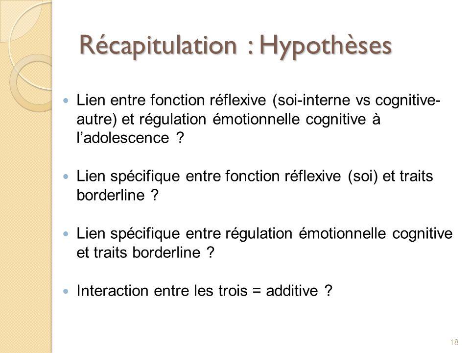 Récapitulation : Hypothèses Lien entre fonction réflexive (soi-interne vs cognitive- autre) et régulation émotionnelle cognitive à ladolescence ? Lien