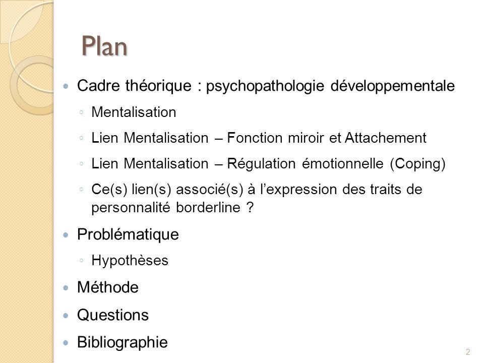 Plan Cadre théorique : psychopathologie développementale Mentalisation Lien Mentalisation – Fonction miroir et Attachement Lien Mentalisation – Régula