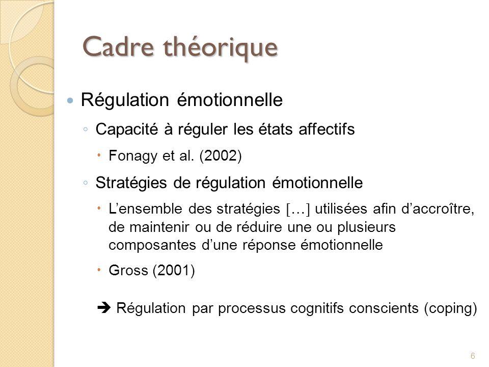 Cadre théorique Régulation émotionnelle Capacité à réguler les états affectifs Fonagy et al. (2002) Stratégies de régulation émotionnelle Lensemble de