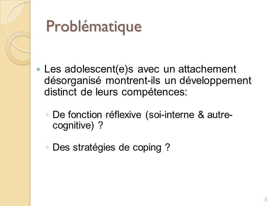 Problématique Les adolescent(e)s avec un attachement désorganisé montrent-ils un développement distinct de leurs compétences: De fonction réflexive (s