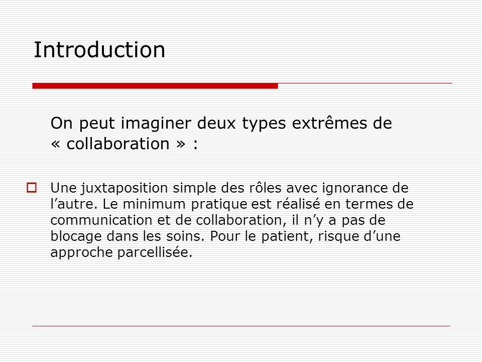 Introduction On peut imaginer deux types extrêmes de « collaboration » : Une juxtaposition simple des rôles avec ignorance de lautre. Le minimum prati