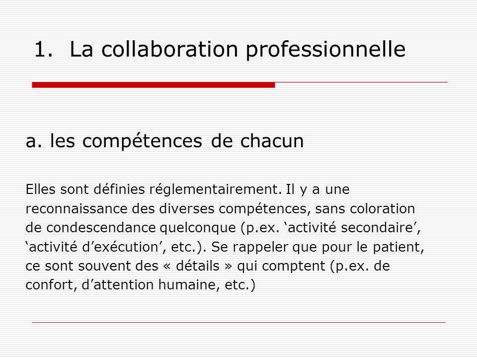 1. La collaboration professionnelle a. les compétences de chacun Elles sont définies réglementairement. Il y a une reconnaissance des diverses compéte